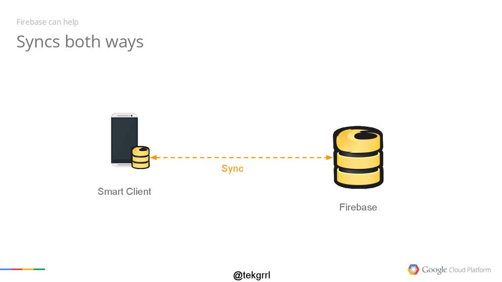 @tekgrrl Firebase Sync Smart Client Syncs both ...