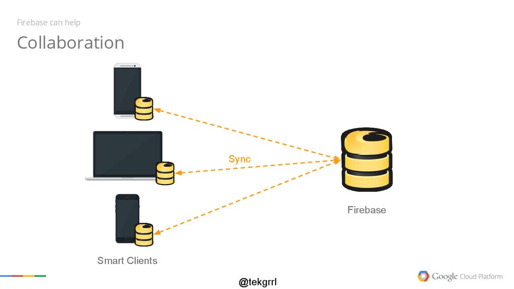 @tekgrrl Smart Clients Sync Firebase Collaborat...