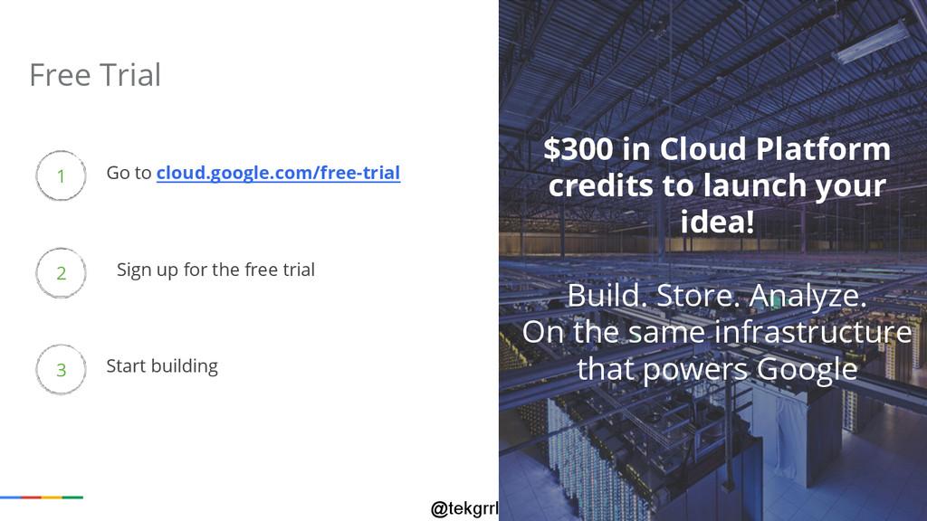@tekgrrl Start building 1 2 3 Go to cloud.googl...
