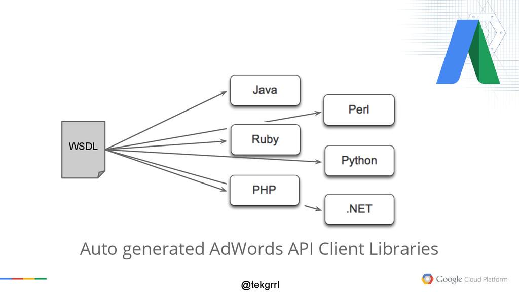 @tekgrrl Auto generated AdWords API Client Libr...