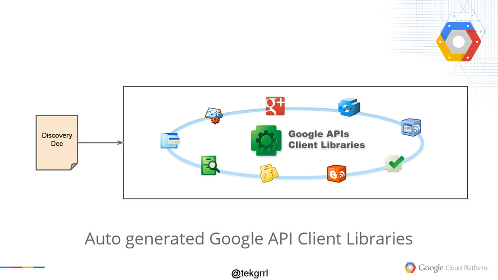 @tekgrrl Auto generated Google API Client Libra...