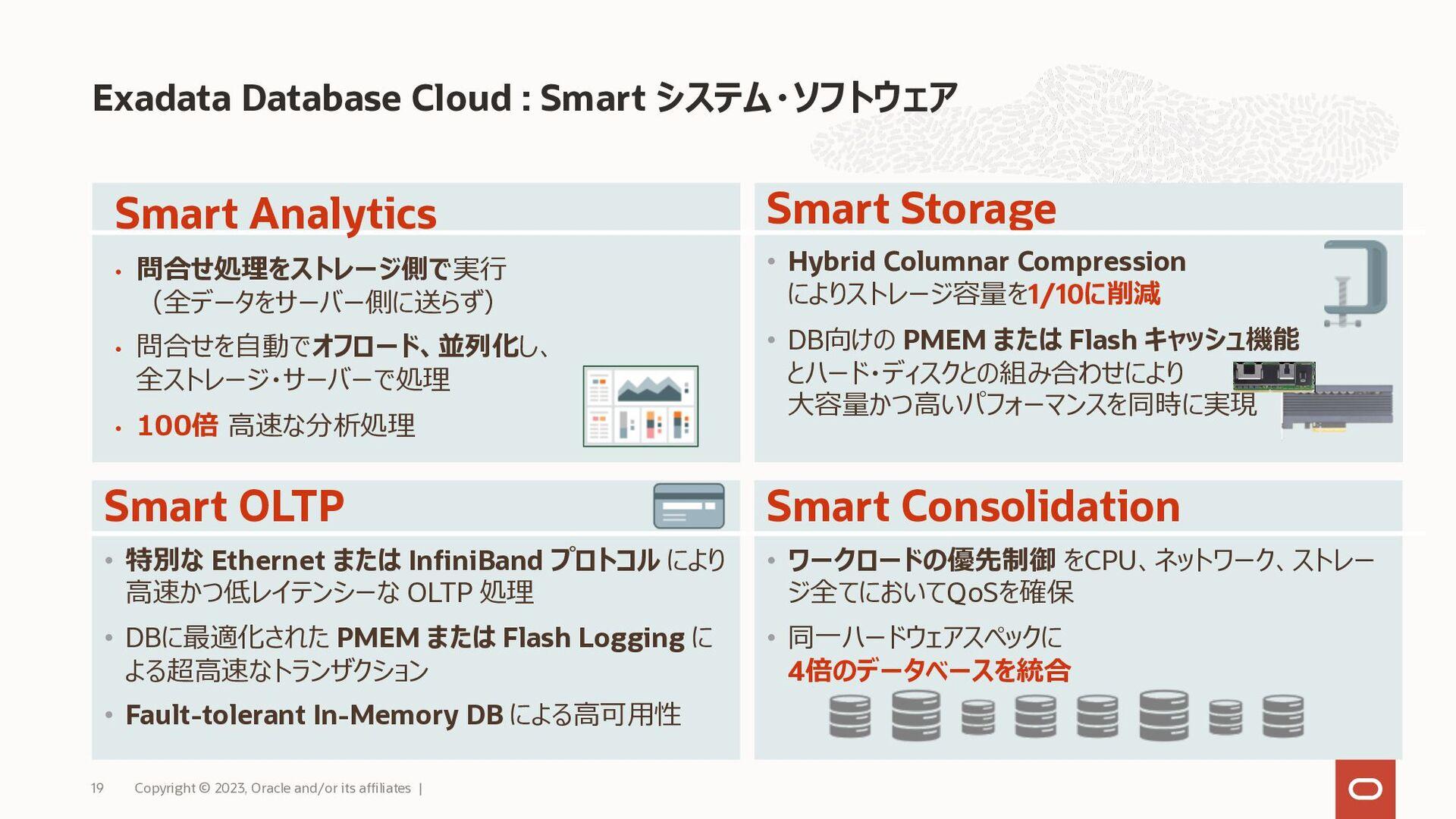 Oracle Exadataのフルスタック・セキュリティ Copyright © 2021, ...