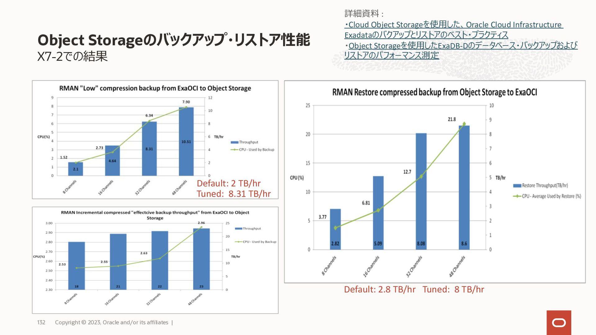 • ExaCLIが利用可能 • VMから、ログインせずにStorage Serverの情報取得...