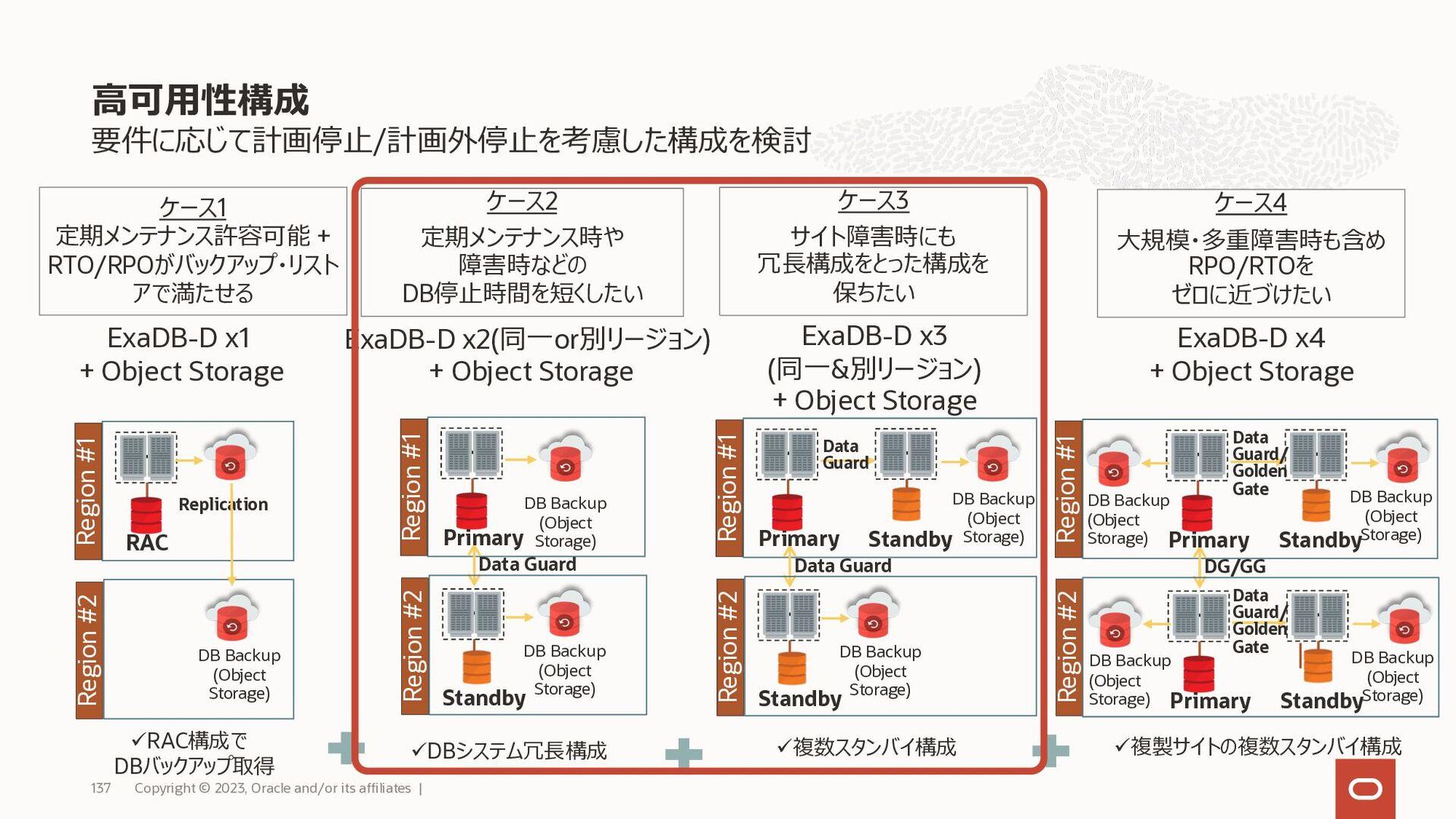 ExaCLIをパラレルで複数Cellに実行可能なユーティリティ Exadcli の利用 Cop...
