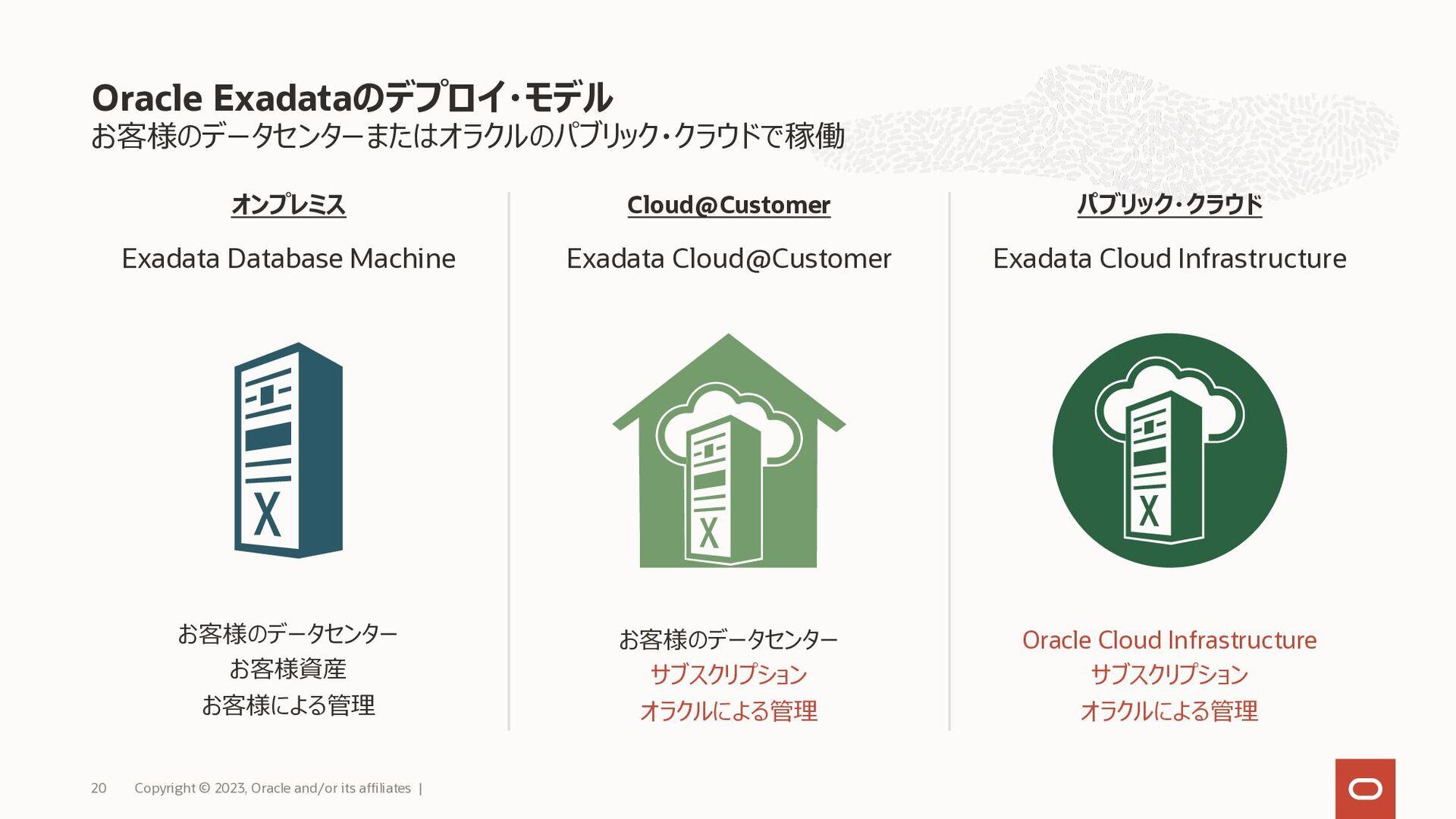 Oracleのソリューションをプラットフォームから支えているExadata Copyright...