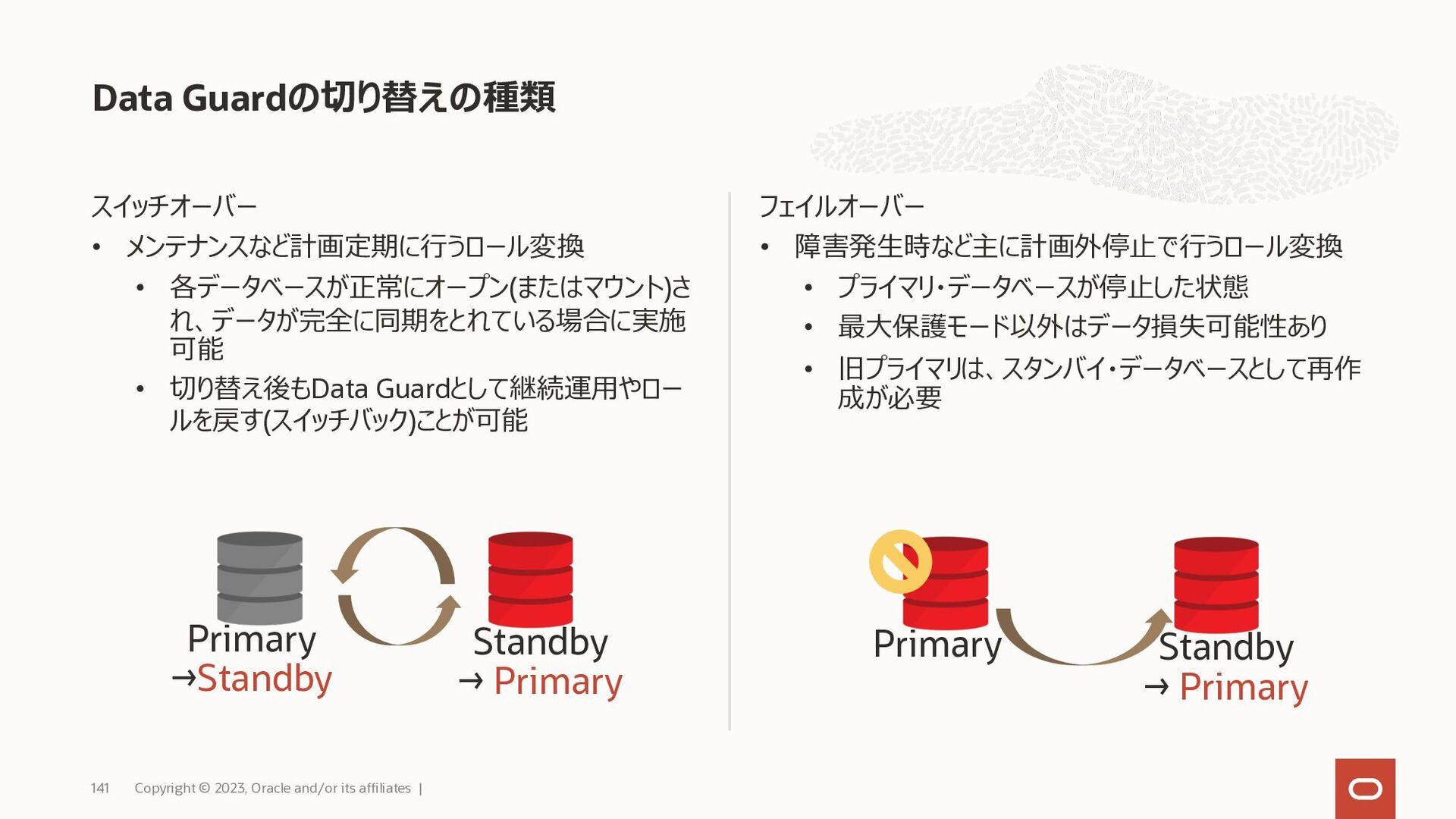 統合されたデータベースセキュリティ管理サービス • Sensitive Data Discov...