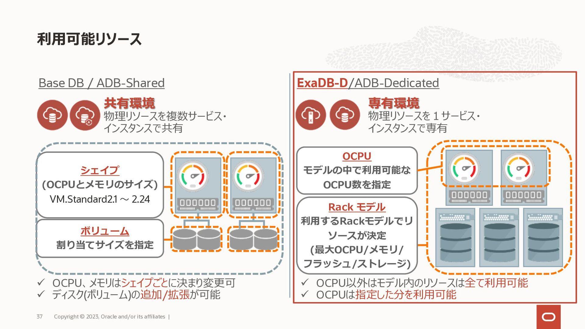 VM (仮想マシン) とネットワーク Exadata Cloud Service 構成 Cop...