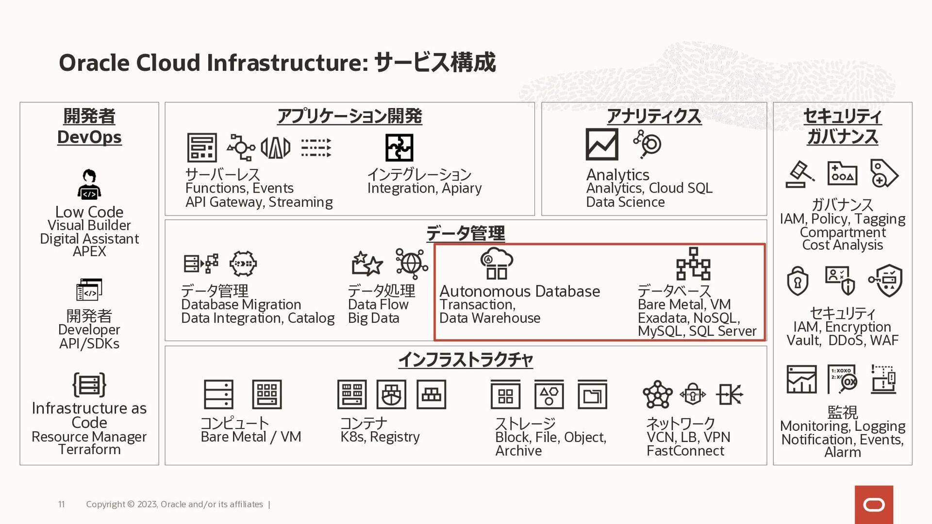 Oracle Cloud 第2世代インフラを基盤に、Autonomous DatabaseやP...