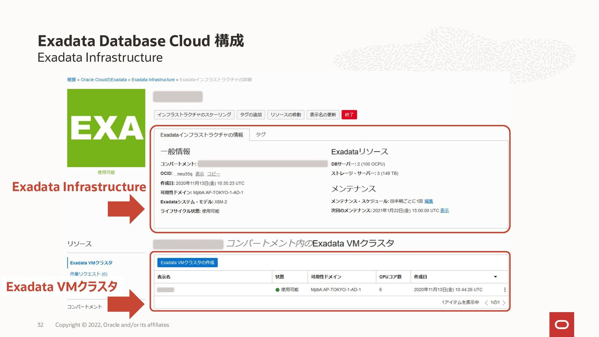 Exadata Infrastructure Exadata Cloud Service構成 ...