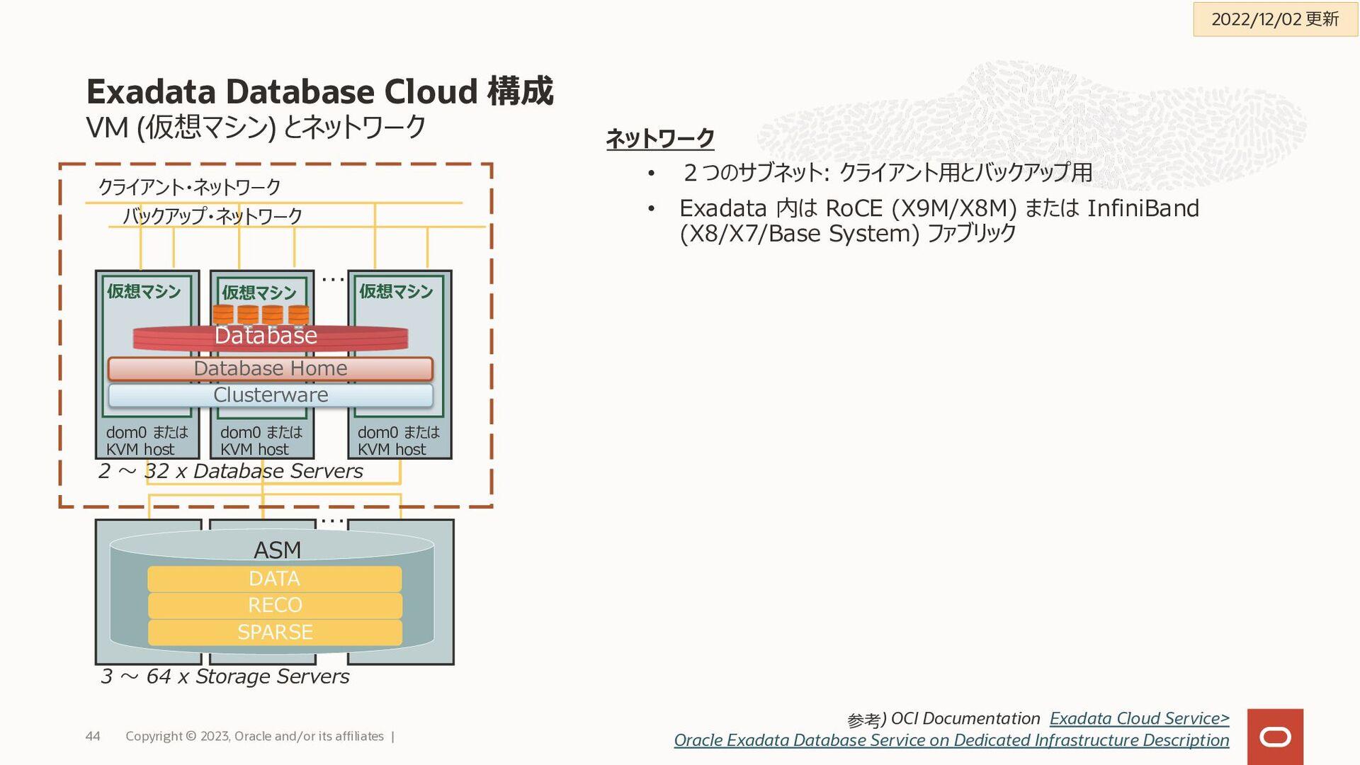 Exadata VM クラスタ Exadata Cloud Service構成 Copyrig...