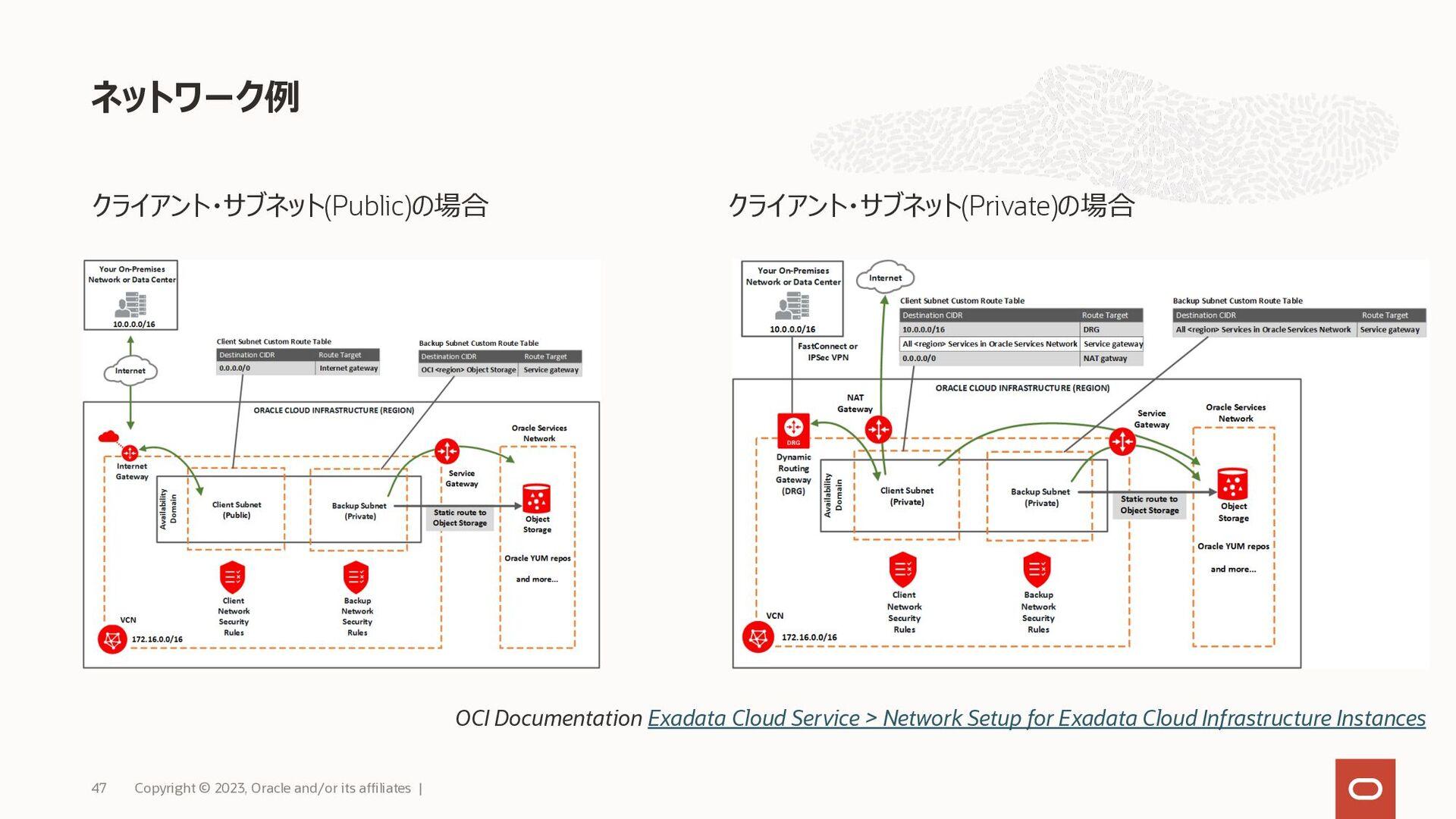 利用可能 OCPU 数の変更 Copyright © 2021, Oracle and/or ...