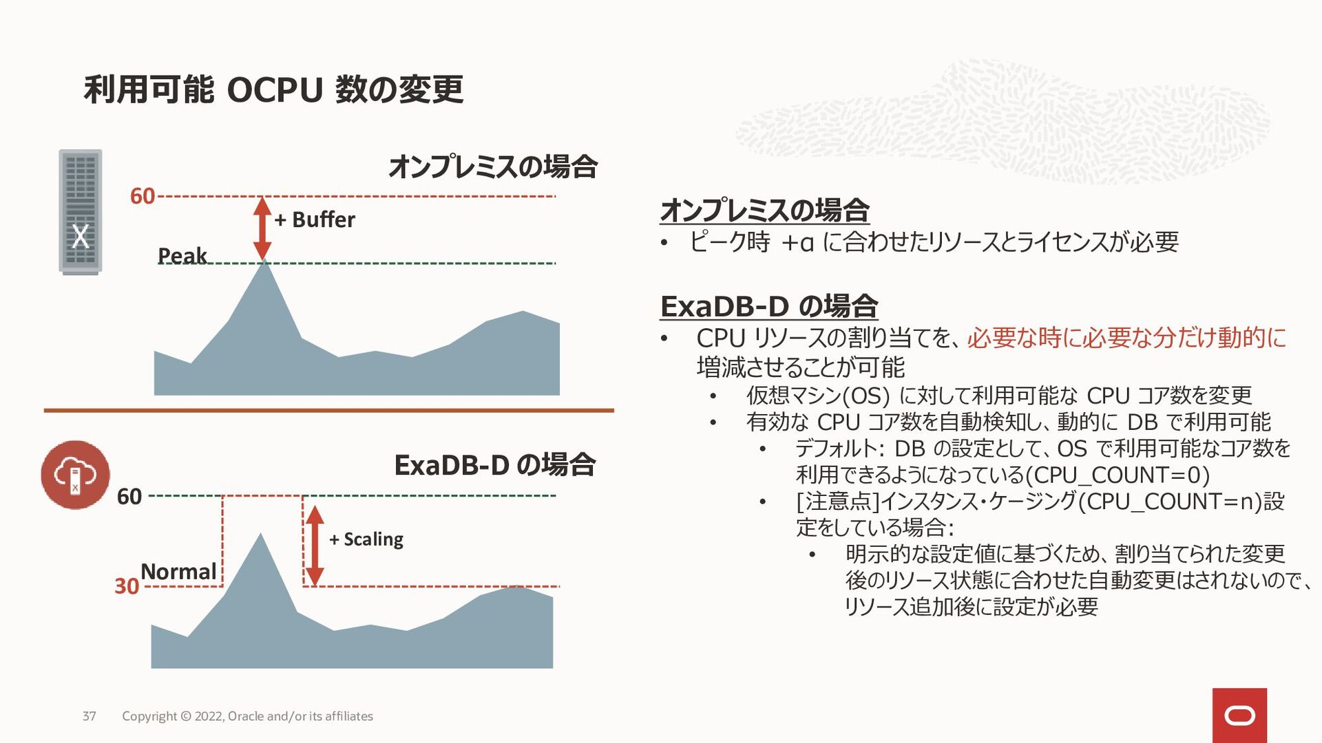 Exadata VM クラスタで利用可能なOCPU数 • 各 VM には等しい数の OCPU ...