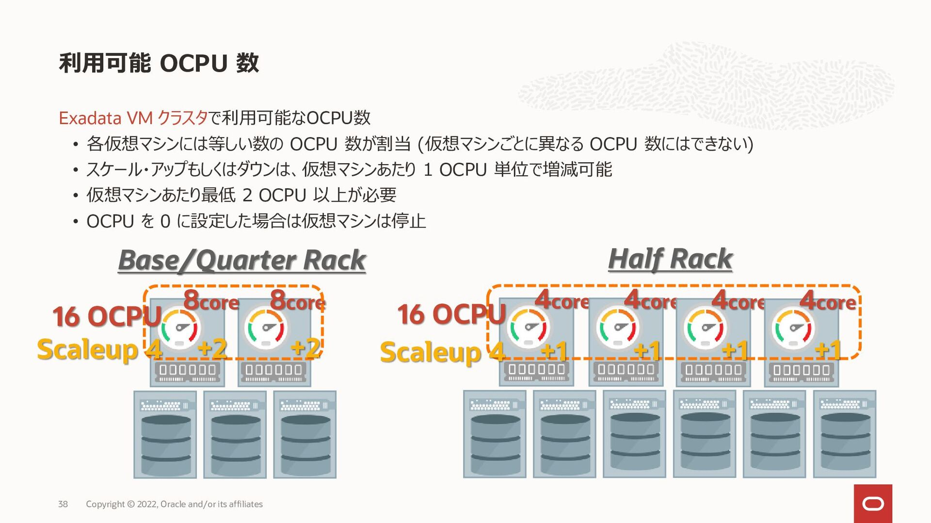 • ExaCS の OCPU (CPU コア) 数は、DB に対してでは なく、OS (VM)...
