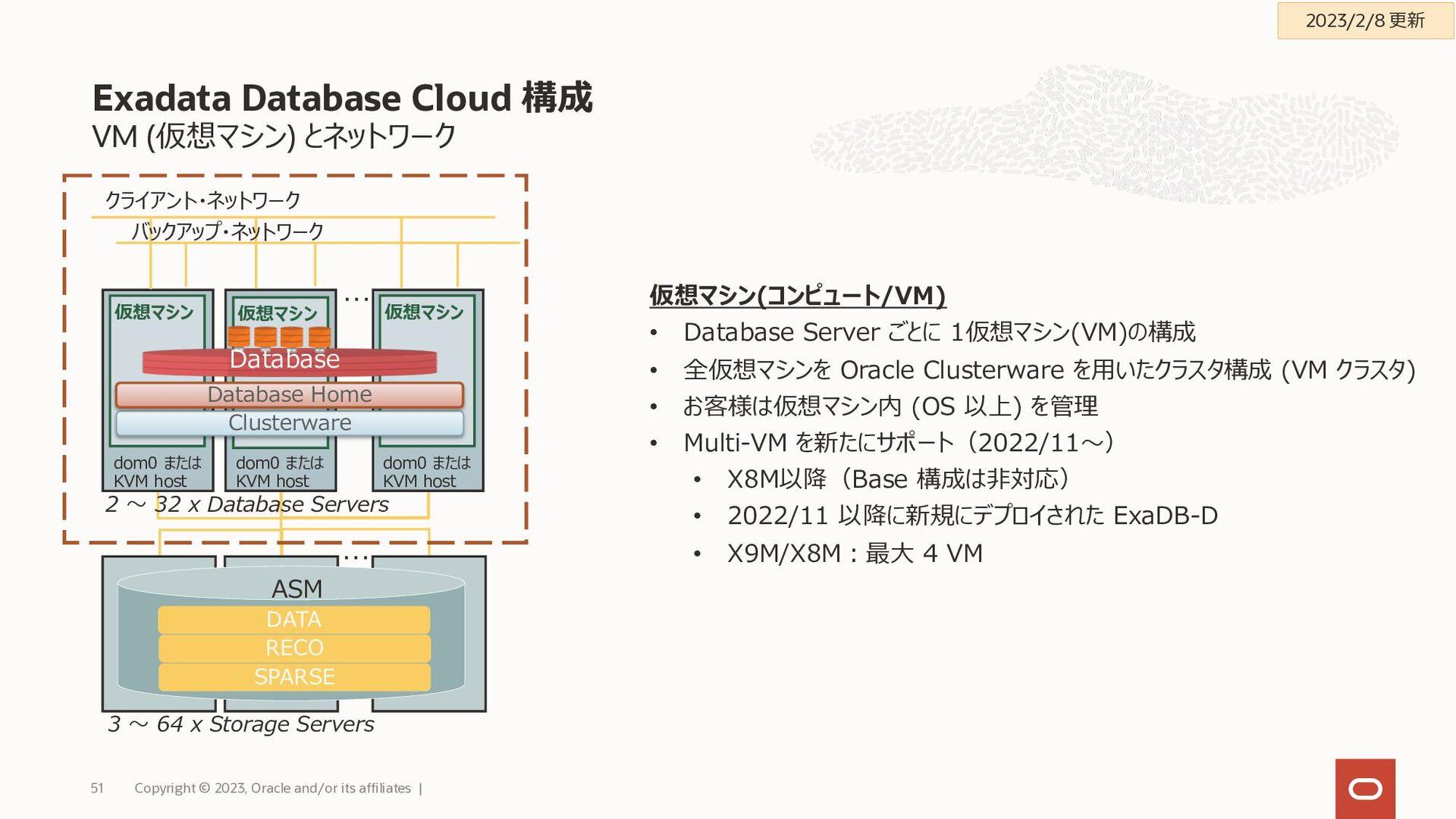 CPU • CPU のリソース割り当ての変更 • VM あたりの OCPU 数を入力 • 0 ...