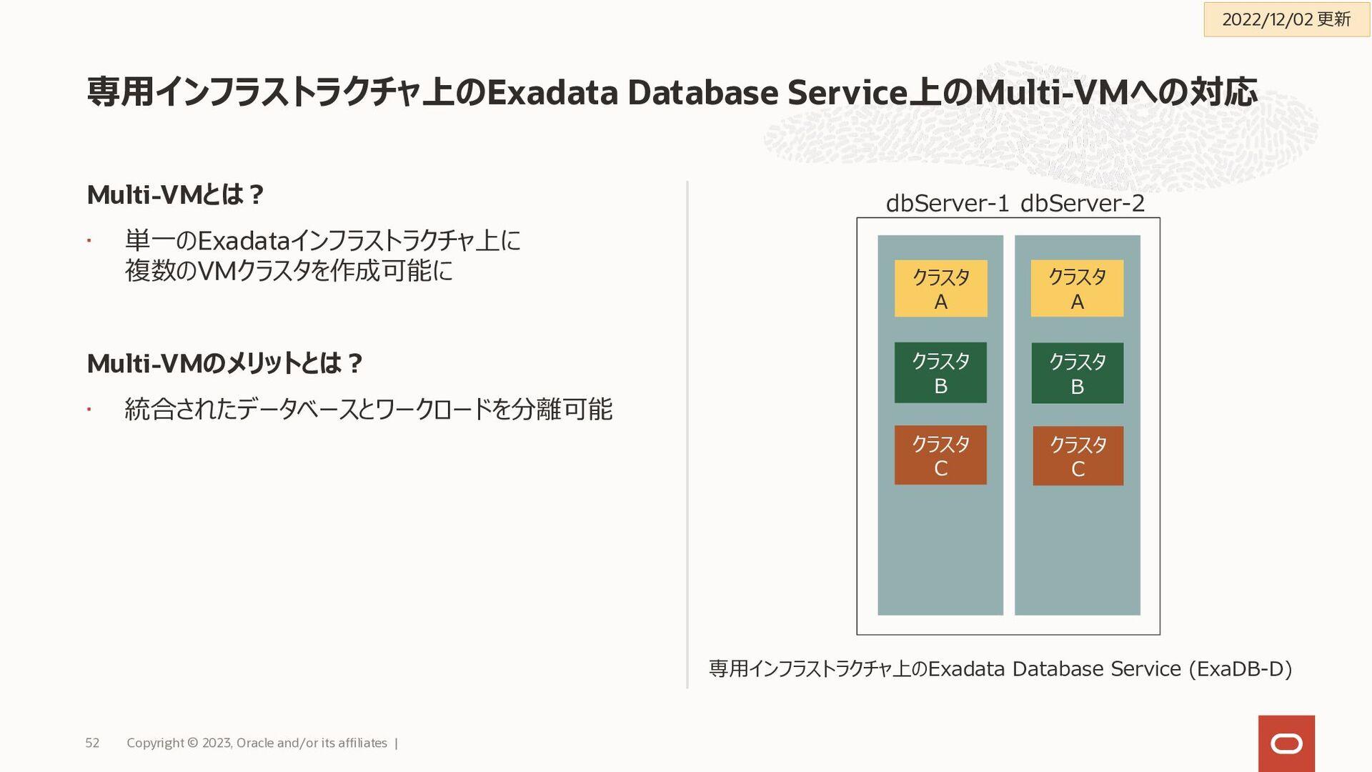 • X8/X7/Base System モデルでは Database および Storage ...