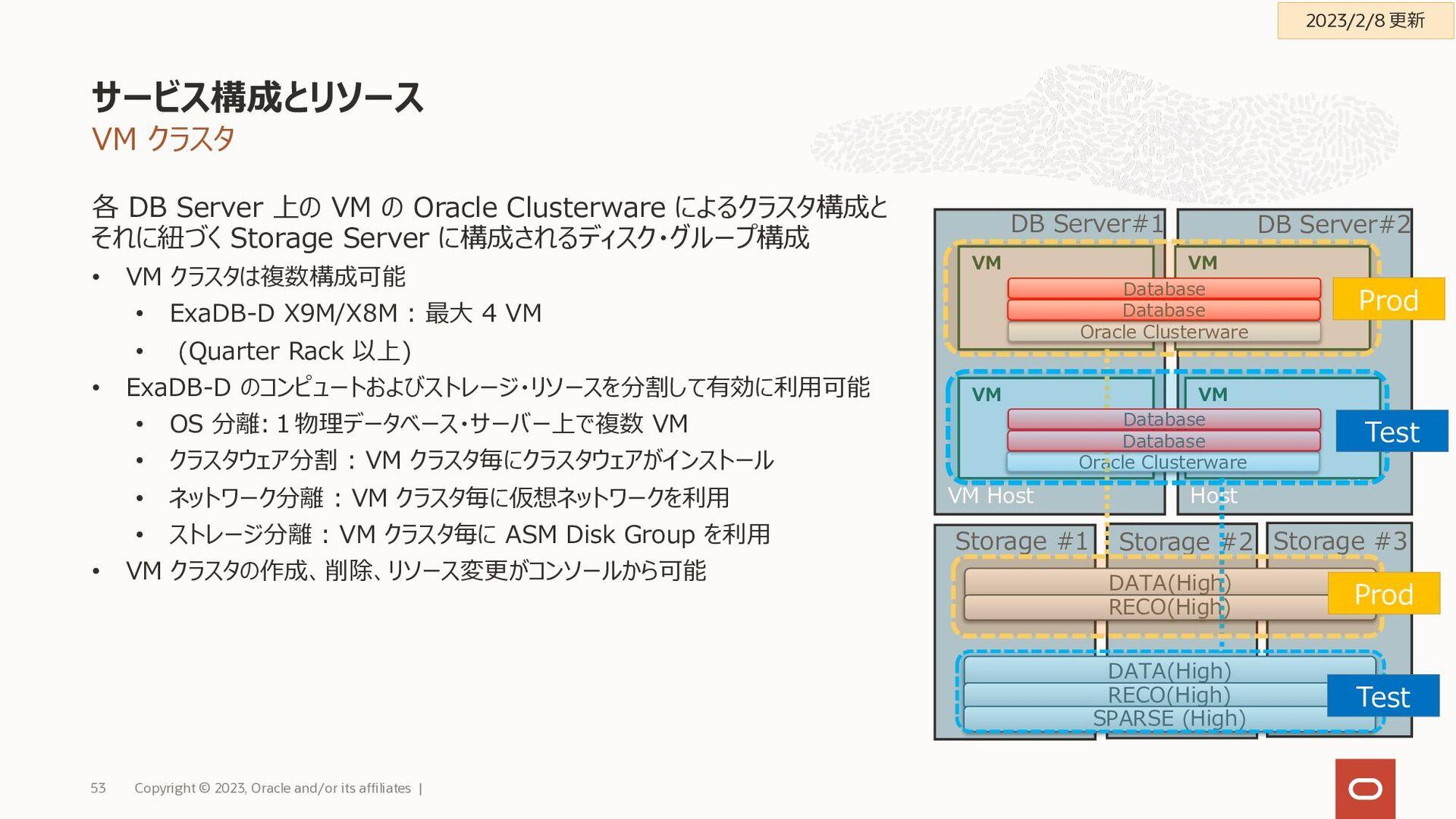 CLIでのスケールアップ例(OCI CLI) Copyright © 2021, Oracle...