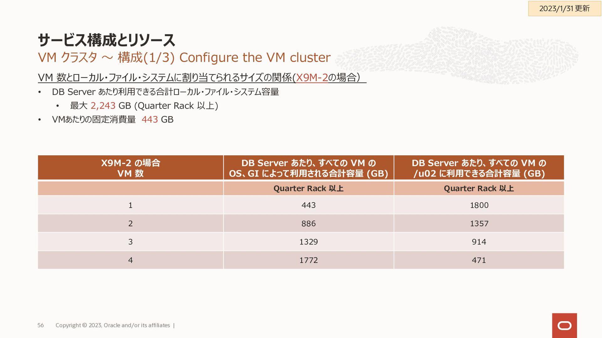 Exadata Cloud Serviceのメリット Copyright © 2021, Or...