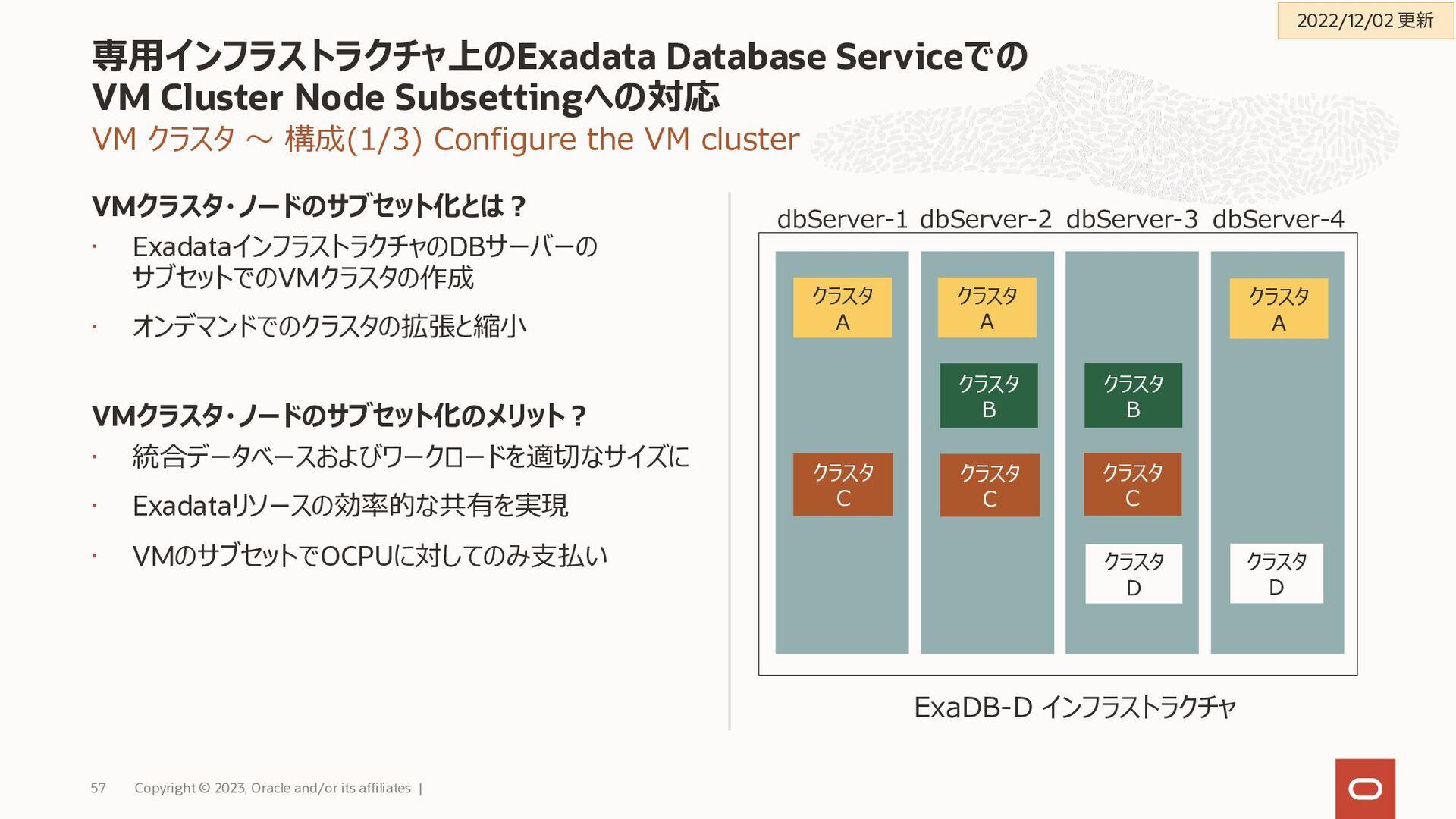リソース共有/分割 Copyright © 2021, Oracle and/or its a...