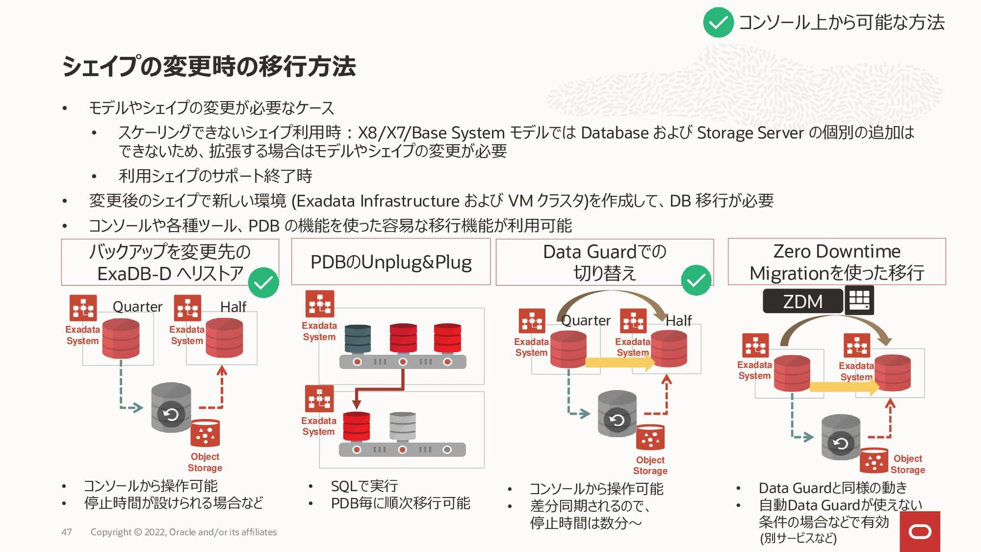 Database • サポート提供中の各バージョンから選択可能 • 19/18/12.2.0....