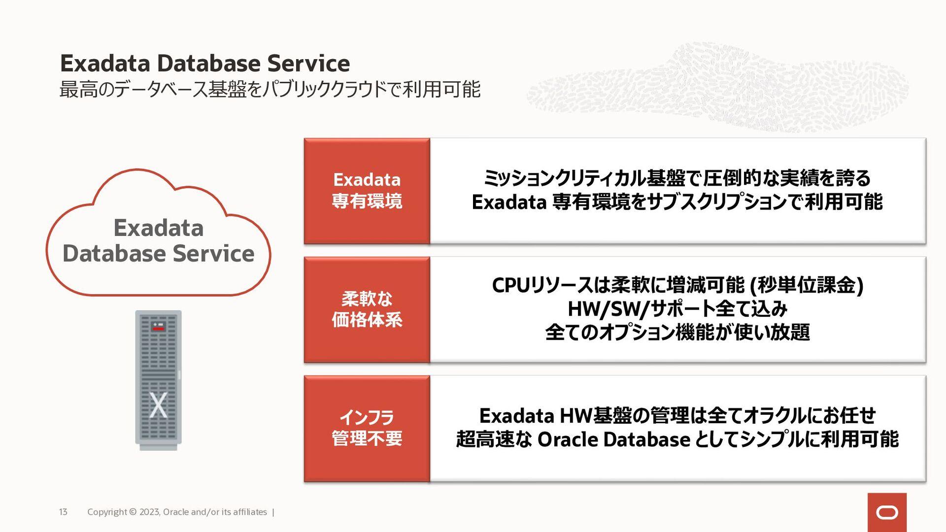 Oracle Database デプロイメント選択肢 様々なシステム要件に対応 Copyrig...