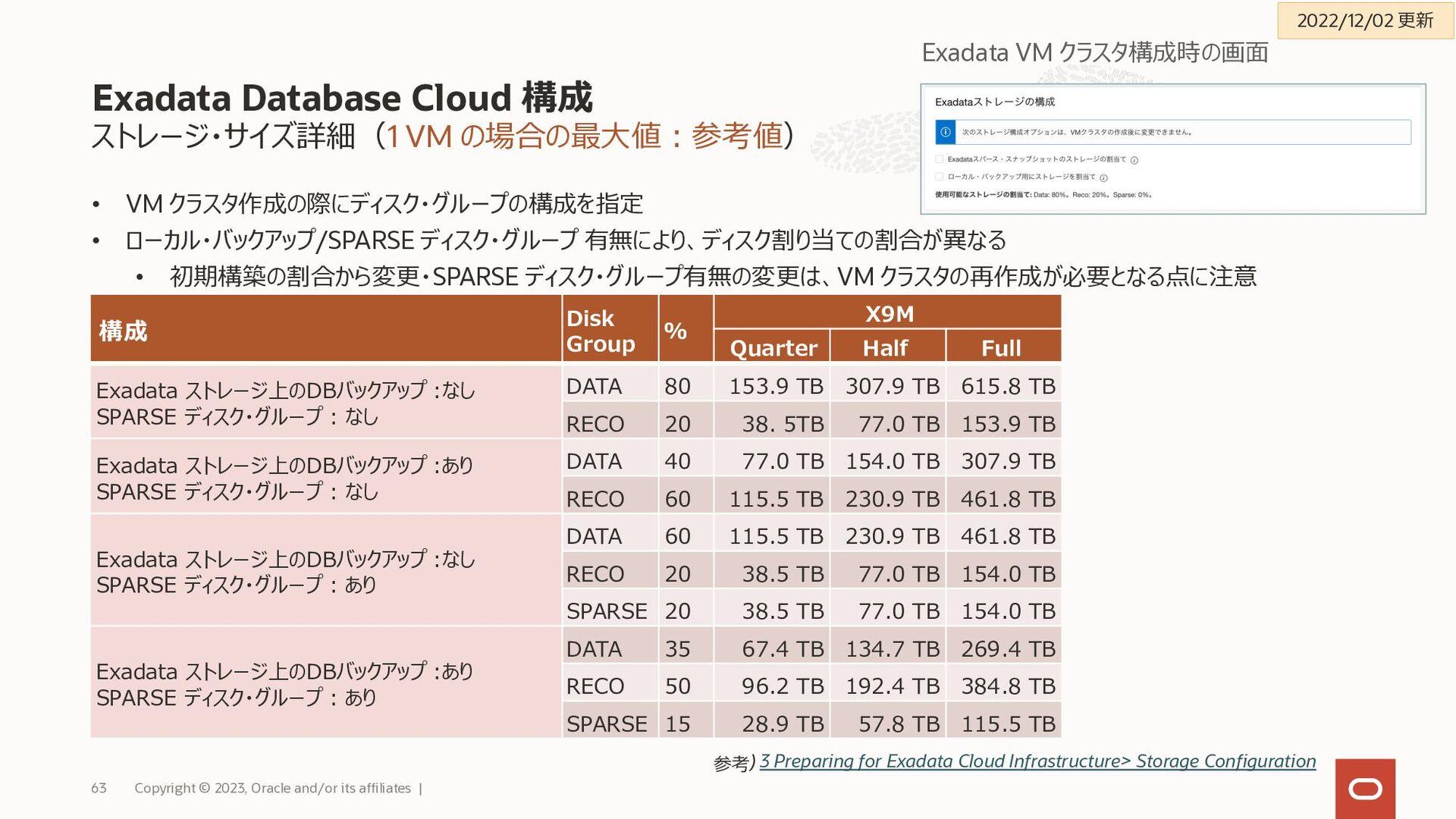 Exadata Cloud Service Software Versions (Doc ID...