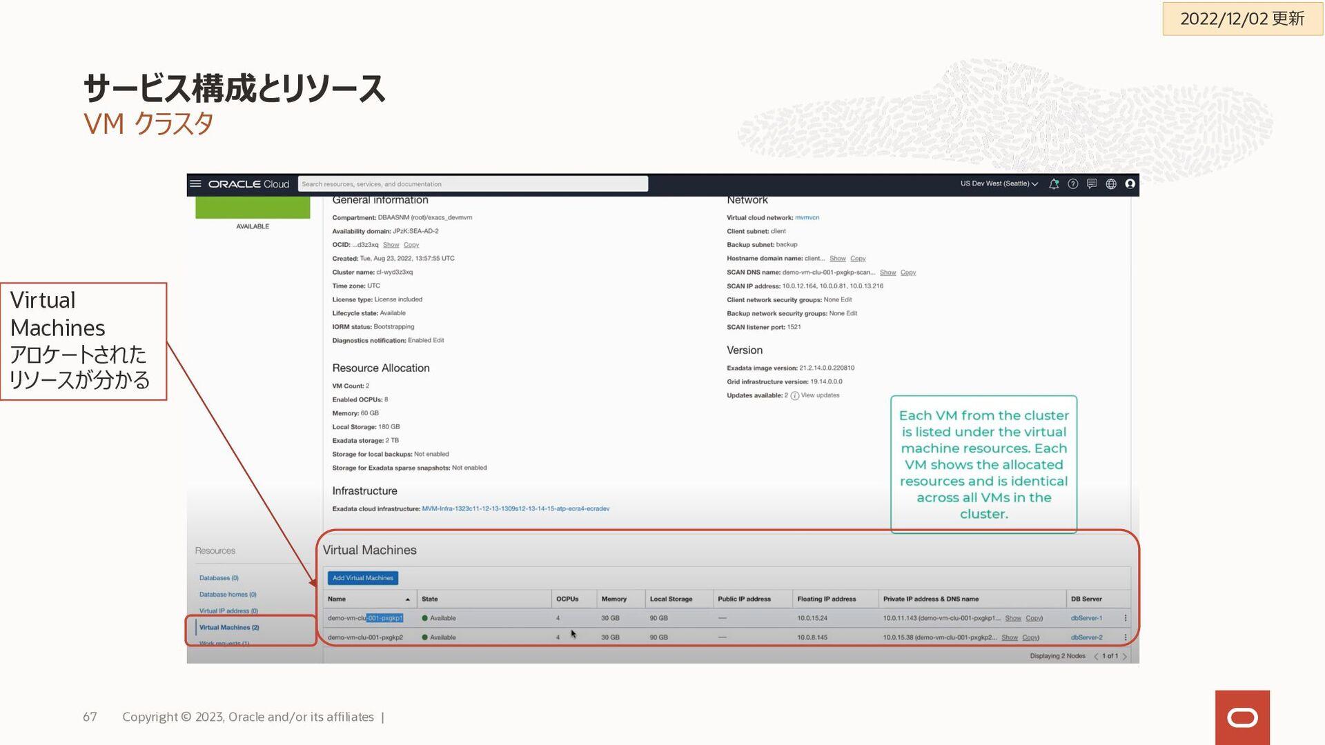 初期状態で OS 上には Exadata Cloud Service で使用可能な全 DB バ...