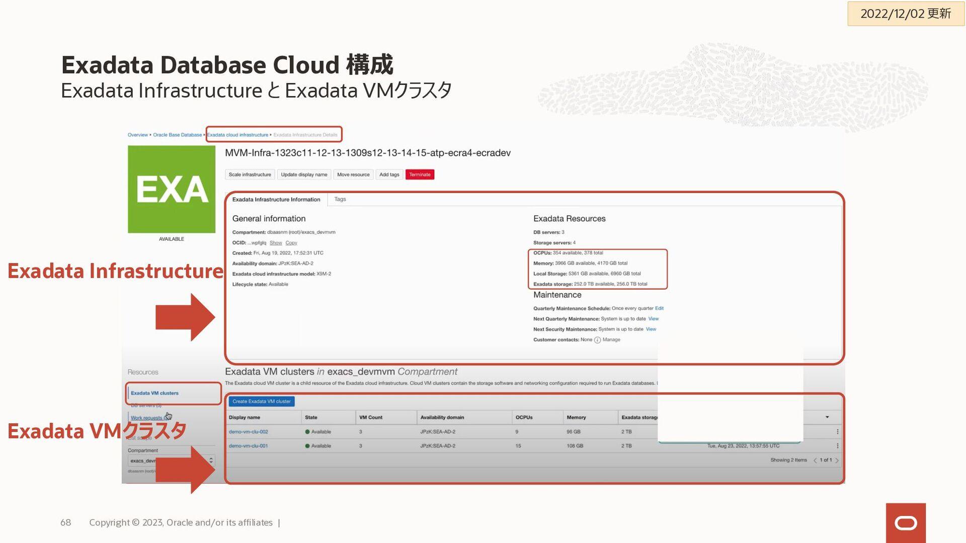 コンピュート内のリソース制御 Copyright © 2021, Oracle and/or ...