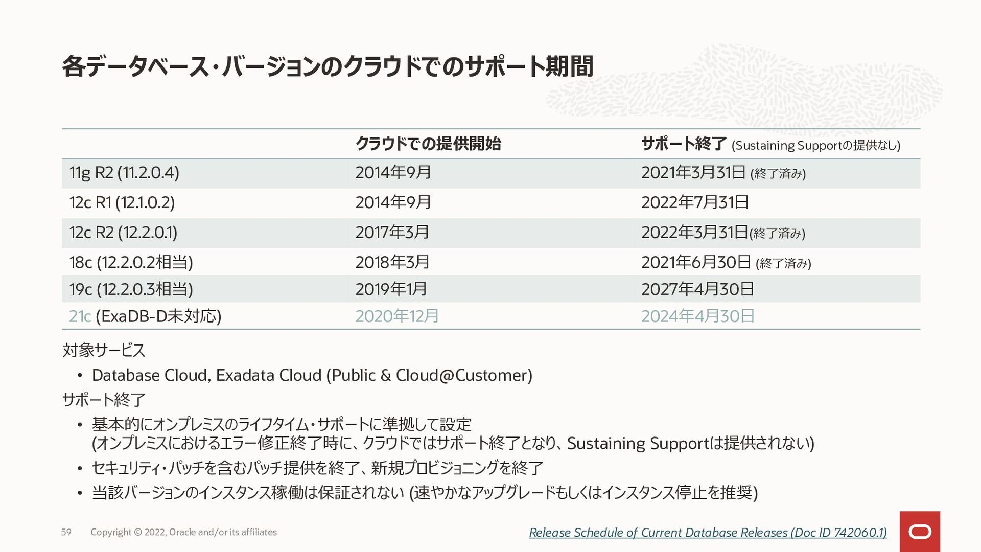 IORMの設定 Copyright © 2021, Oracle and/or its aff...