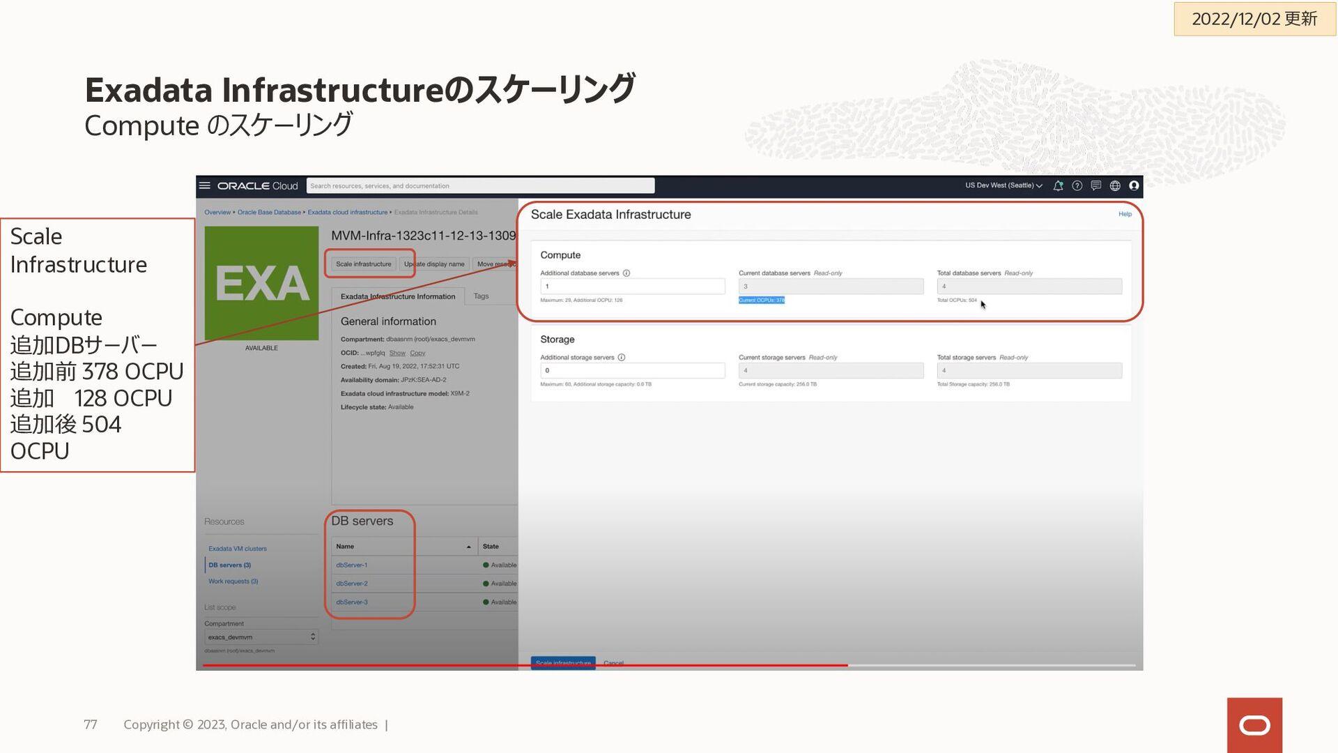 Oracle Cloud Infrastructure - SLA: サービスと対象範囲 Co...