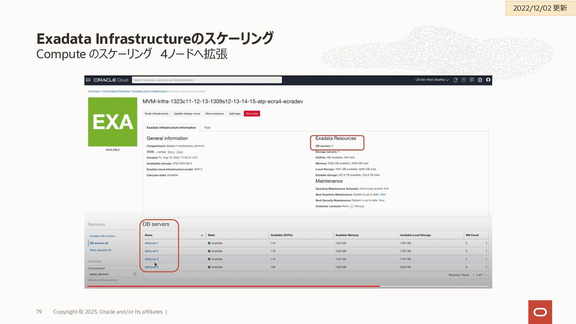 高可用性ベストプラクティスはこれまでと考え方は同様 Oracle Maximum Availa...