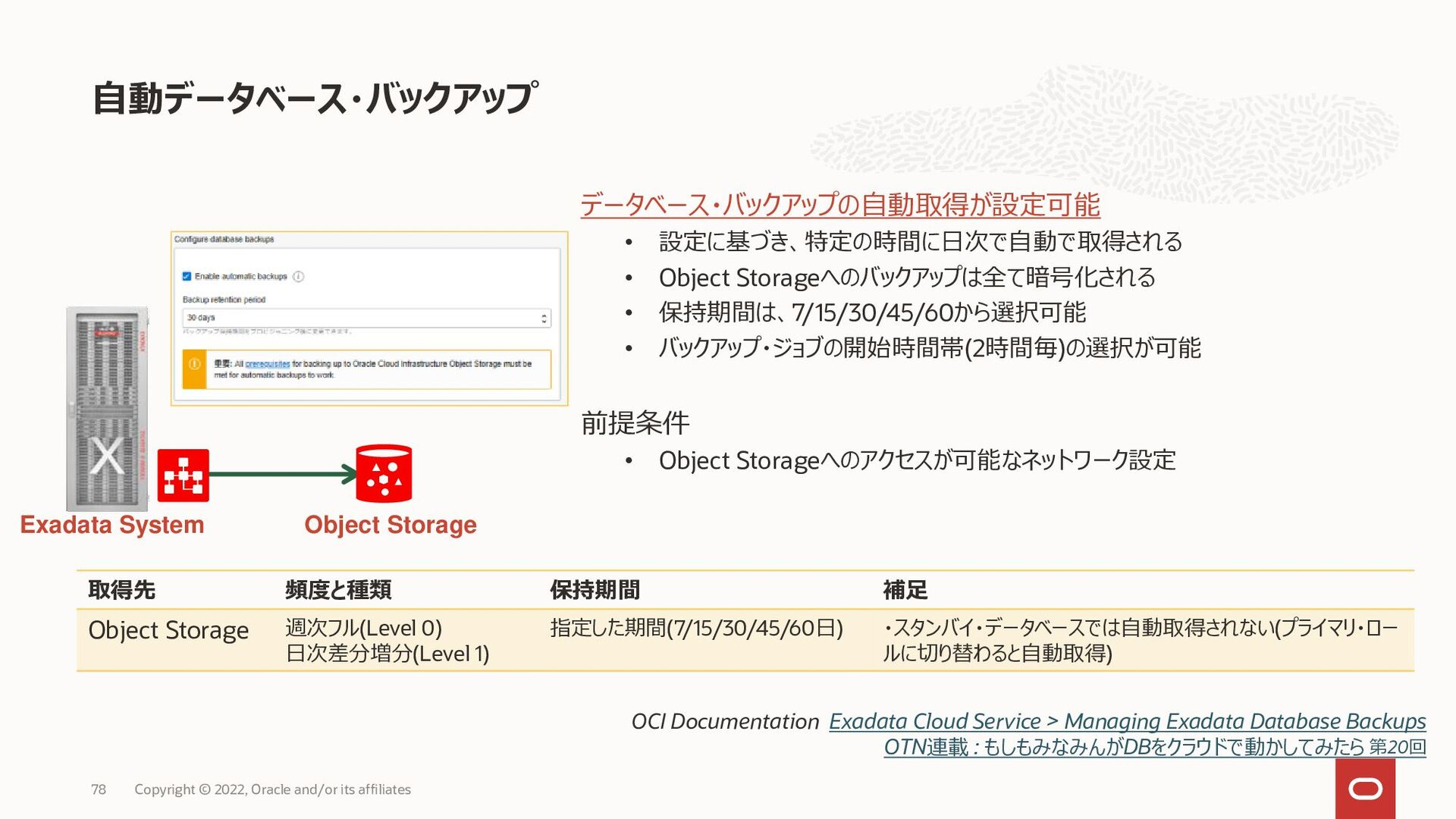 Data Guard構成が簡単に作成可能 • 同一/別リージョン間での、別のExadataサー...