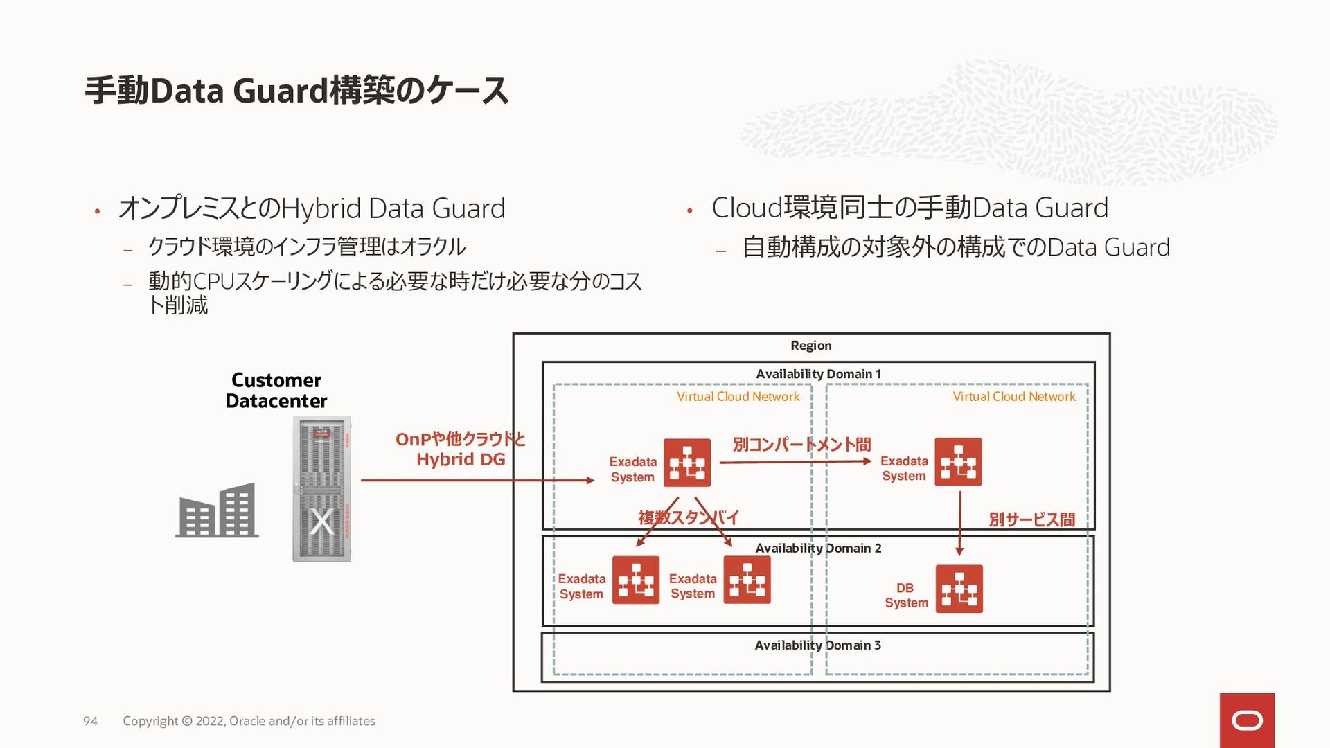 Real Application Clusters構成の場合、基本的にサービス停止は ないない...