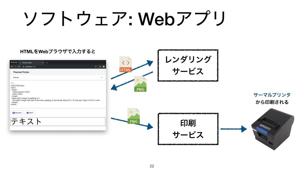 ιϑτΣΞ: WebΞϓϦ !22 ϨϯμϦϯά αʔϏε ҹ αʔϏε HTMLΛWeb...