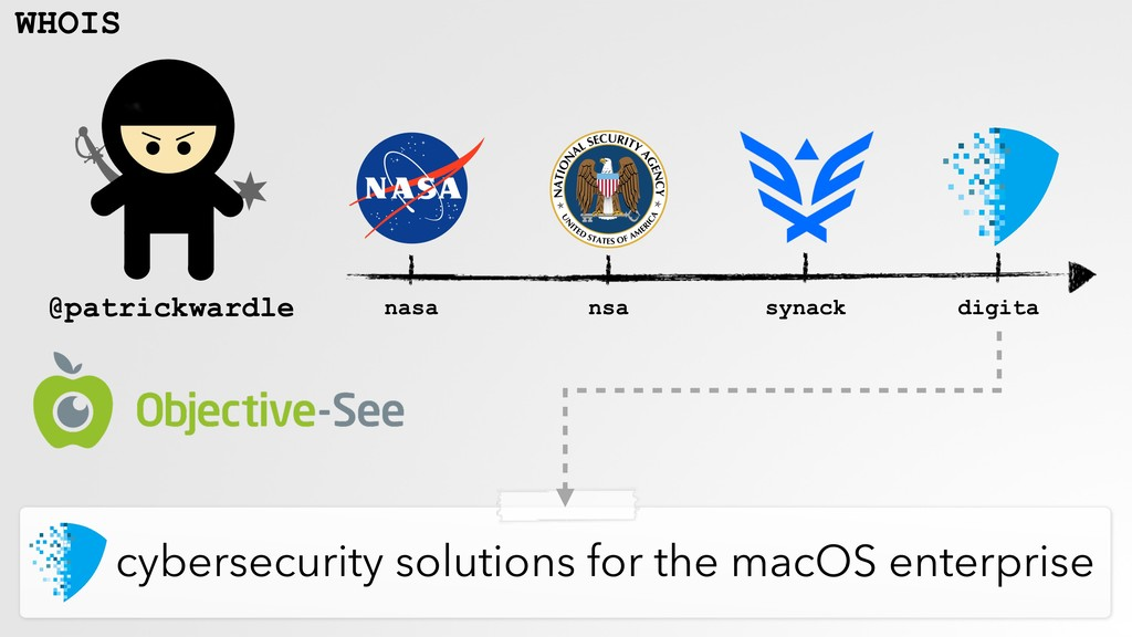 WHOIS cybersecurity solutions for the macOS ent...