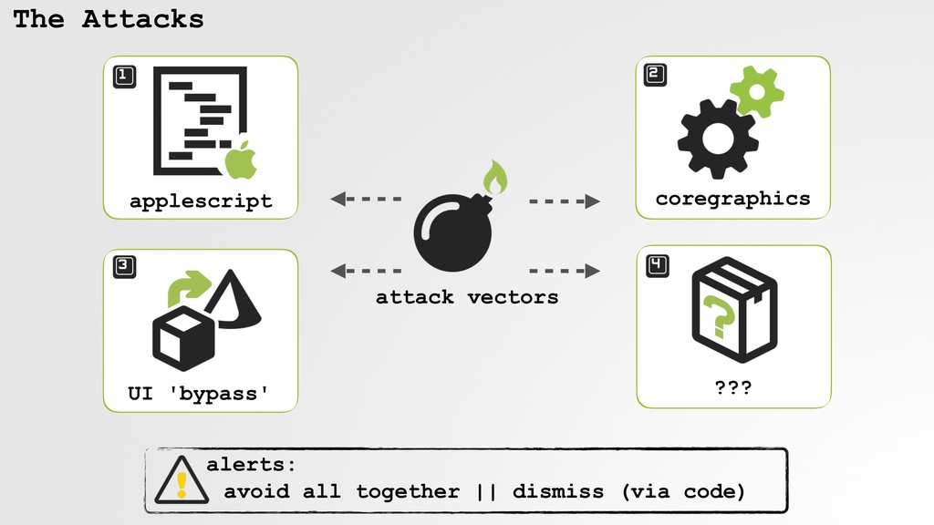 The Attacks alerts: attack vectors applescript ...