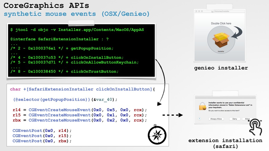 CoreGraphics APIs synthetic mouse events (OSX/G...