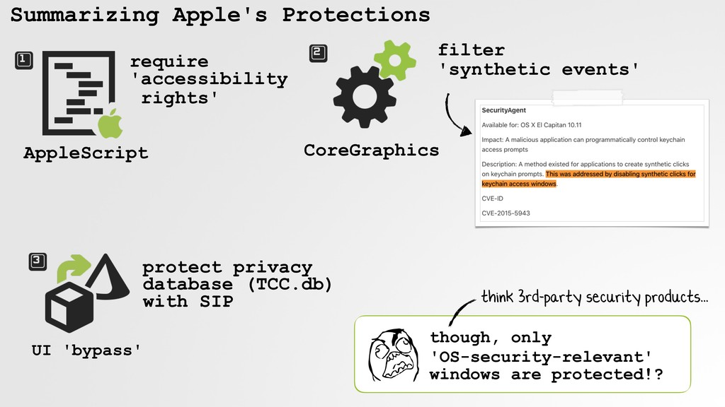 Summarizing Apple's Protections AppleScript req...