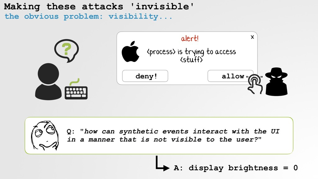 Making these attacks 'invisible' allow x <proce...