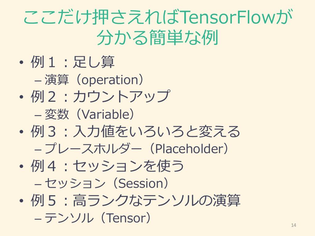 ここだけ押さえればTensorFlowが 分かる簡単な例例 • 例例1:⾜足し算 – 演算(o...
