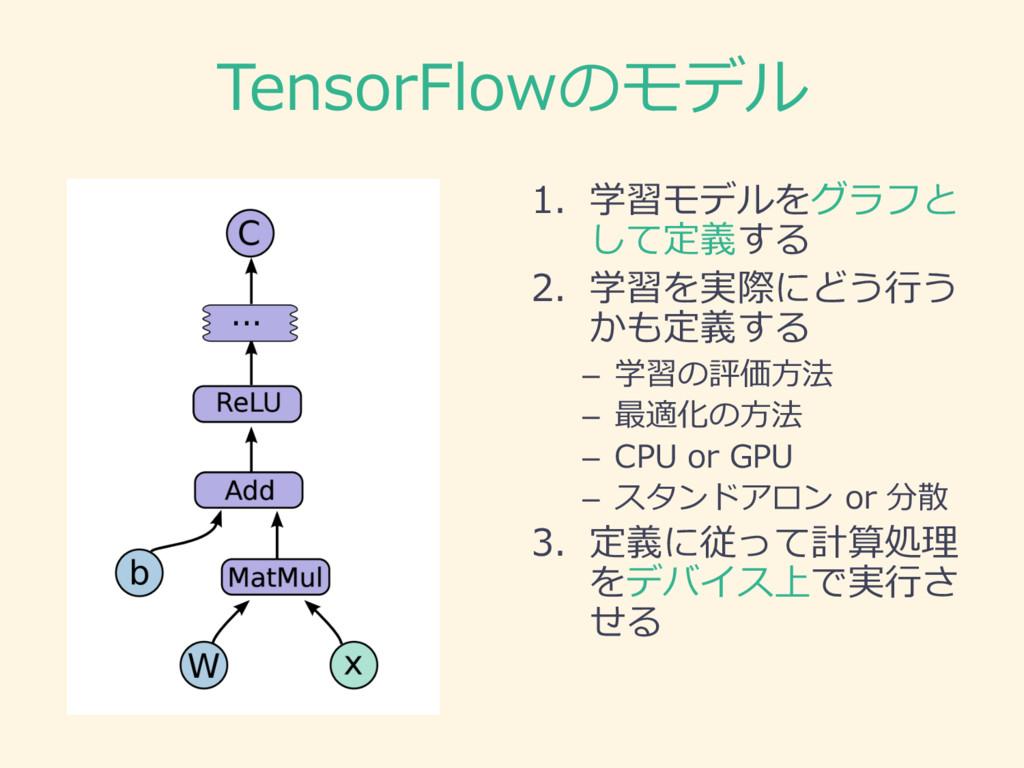 TensorFlowのモデル 1. 学習モデルをグラフと して定義する 2. 学習を実際にどう...