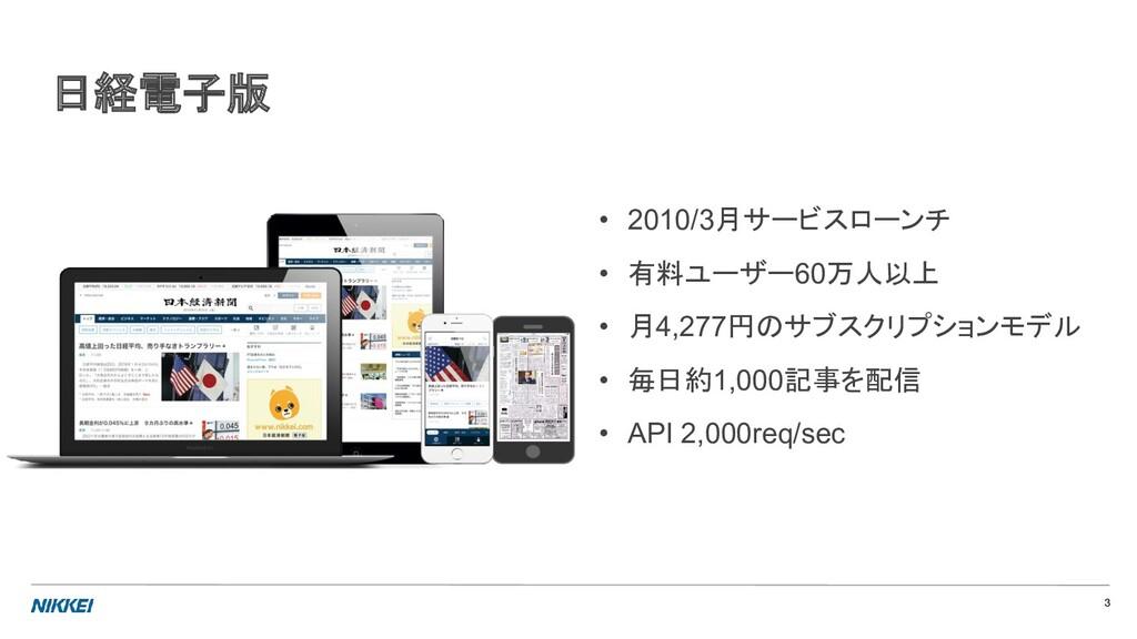 • 2010/3月サービスローンチ • 有料ユーザー60万人以上 • 月4,277円のサブスク...