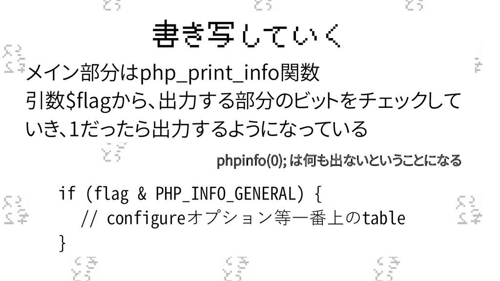書き写していく メイン部分はphp_print_info関数 引数$flagから、出力する部分...