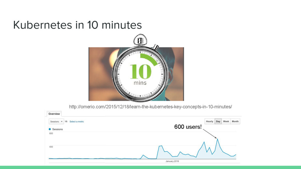 Kubernetes in 10 minutes 145 users! It's so qui...
