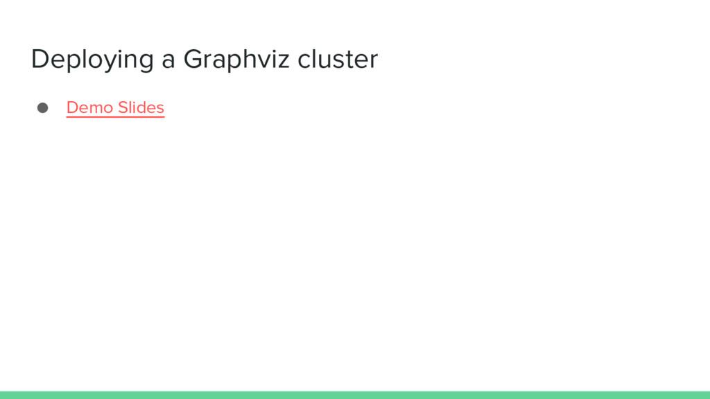 Deploying a Graphviz cluster ● Demo Slides