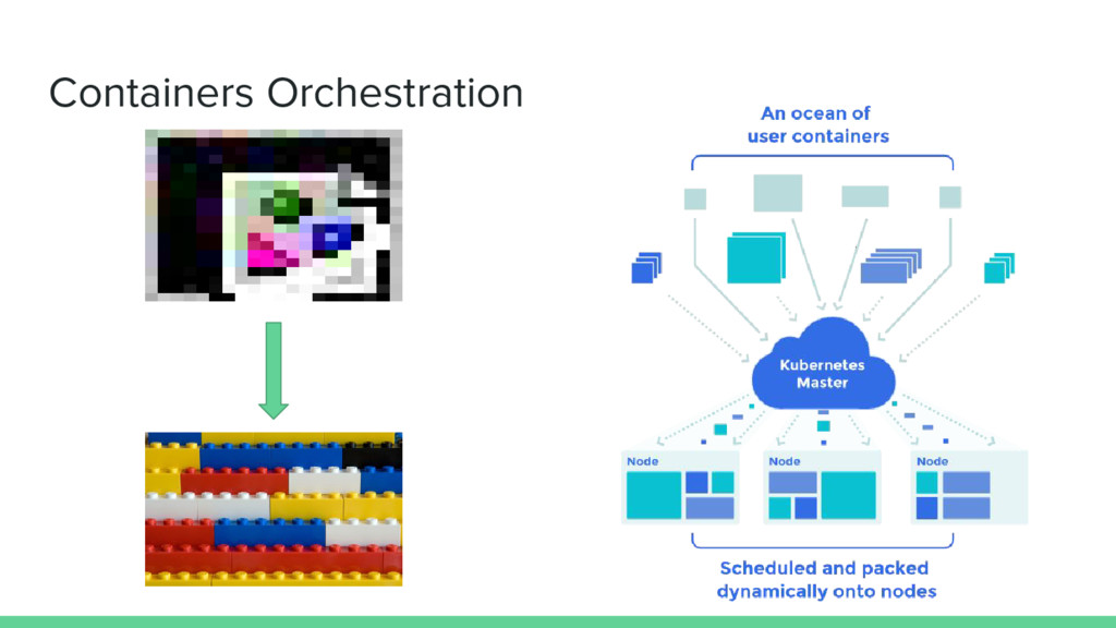 Containers Orchestration