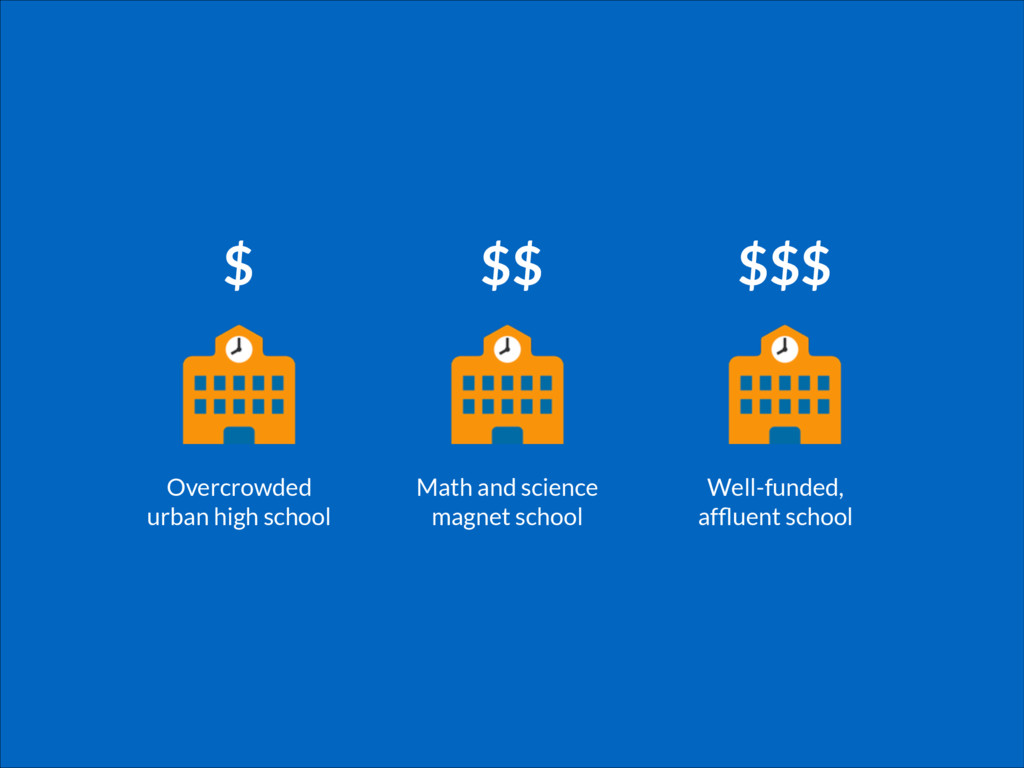 $ $$ $$$ Overcrowded urban high school Math and...