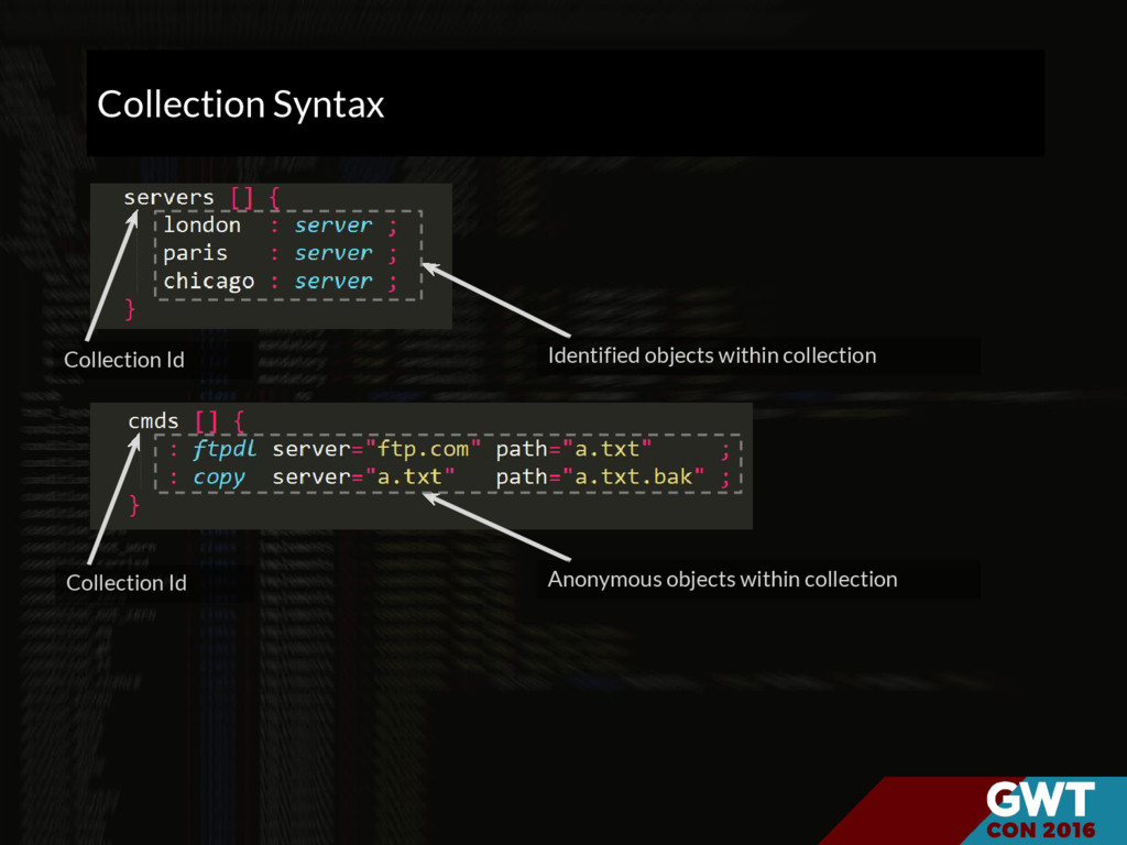 Collection Syntax Collection Id Identified obje...