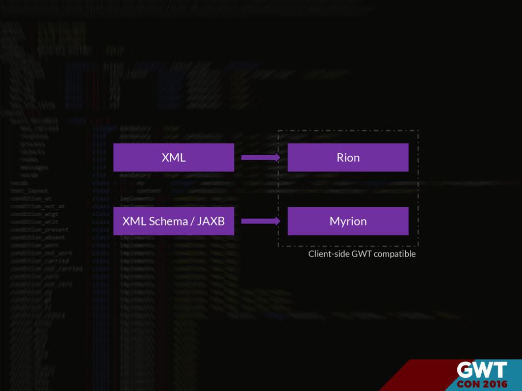 Rion Myrion XML XML Schema / JAXB Client-side G...